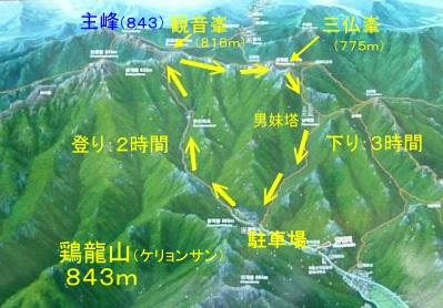 鶏龍山(ケリョウサン)